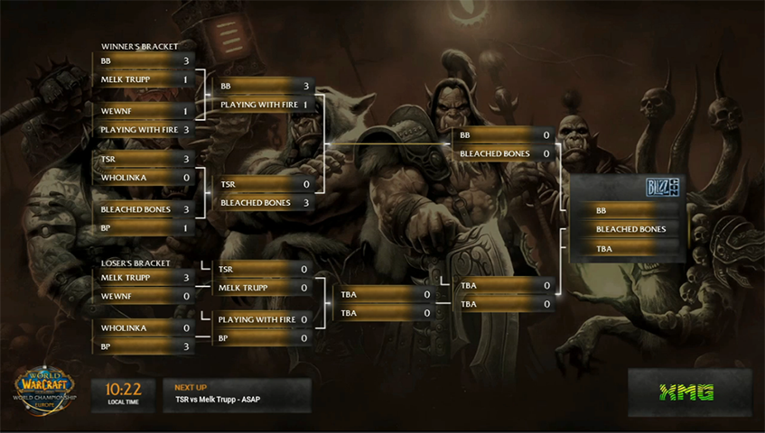 Road to BlizzCon - DreamHack WoW Arena World Championship 2014